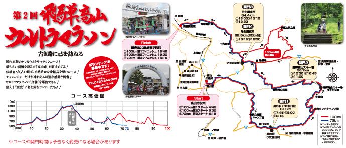 第2回飛騨高山ウルトラマラソンコース図