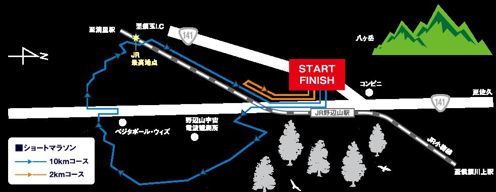 ショートマラソンコース図